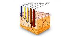 Depth of Penetration of from Clearlight 5 cut–off Filters